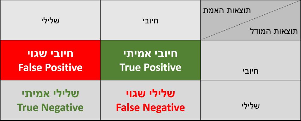 prediction-model-1