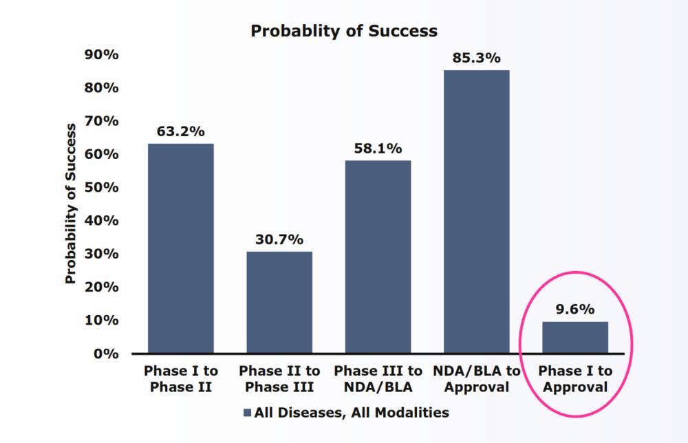 prediction-model-6